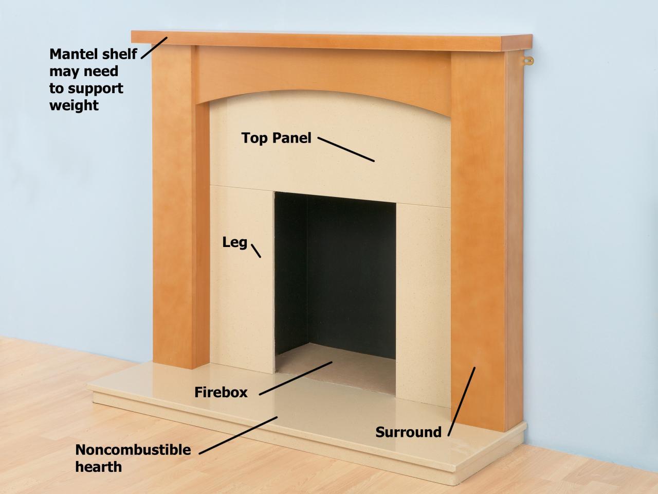 Diy Fireplace Surround Plans Fireplace Design Ideas
